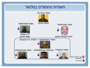 حماس-خلية